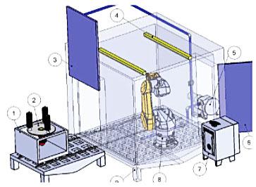 Роботизированный комплекс для удаления керамики с отливок литниково-питающей системы3