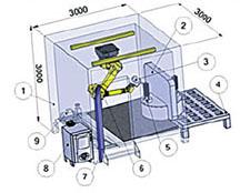 Роботы в литейном производстве22